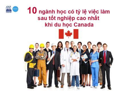 10 ngành học có tỷ lệ việc làm sau tốt nghiệp cao nhất khi du học Canada